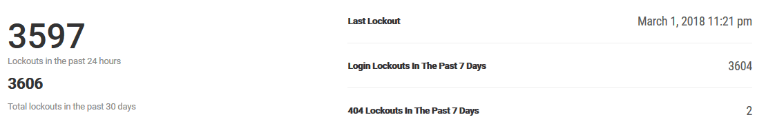 DDOS Attack Final Lockout Report